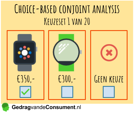 Choice-based conjoint analysis voorbeeld